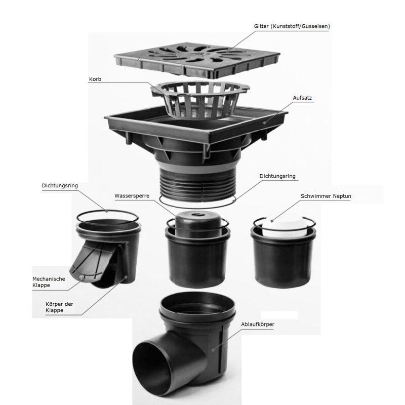 Kellerablauf Hofablauf aus Kunststoff in schwarz Bodenablauf DN110 1,5T